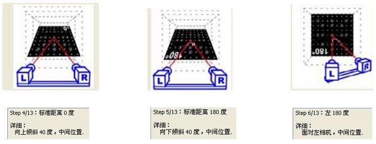 十三步标定法位置示意图