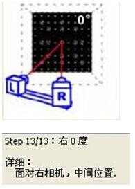 十三步标定法位置示意