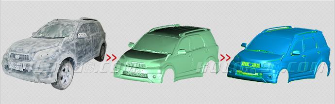 汽车车身的作用主要是保护驾驶员以及构成良好的空气力学环境。好的车身不仅能带来更佳的性能,也能体现出车主的个性。汽车车身由发动机盖,车顶盖,行李箱盖,翼子板,前围板。传统的测量方法费时费力而且所测数据精度不一定能达到要求。