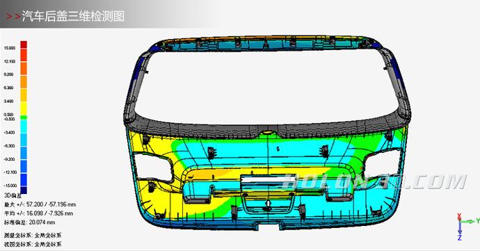 汽车后盖三维检测图